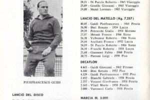 Pierfrancesco Guidi 1966 Atletica Pescia 1946 sport pescia